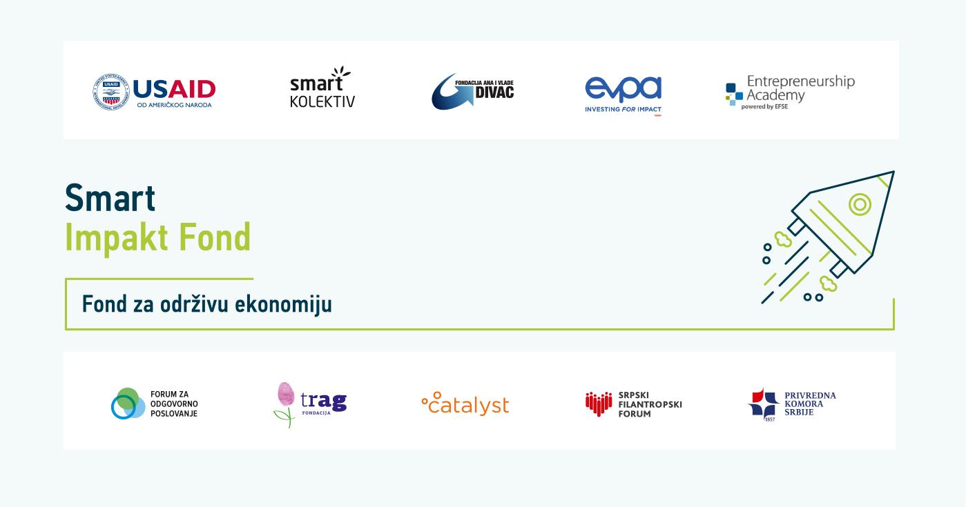 SMART IMPAKT FOND – Fond za razvoj održive ekonomije