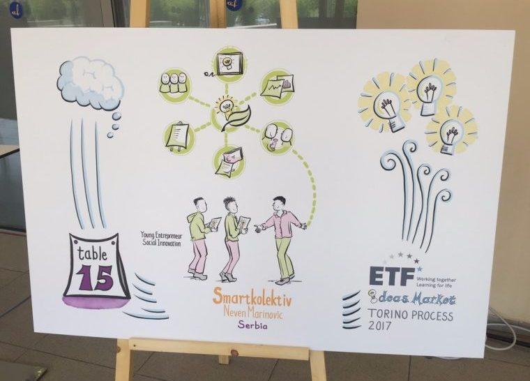 Promenljive veštine za promenljiv svet – Torino Process International konferencija 2017